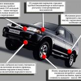 Рама, господа! или Тест подержанного Mitsubishi Pajero Sport